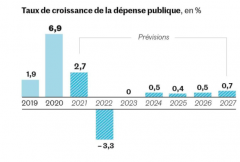 dépense publique.png